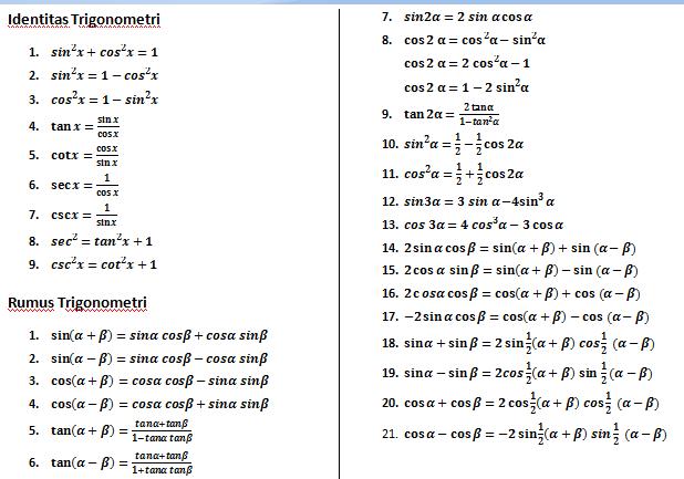 Mengenal Fungsi Dan Rumus Trigonometri Matematika
