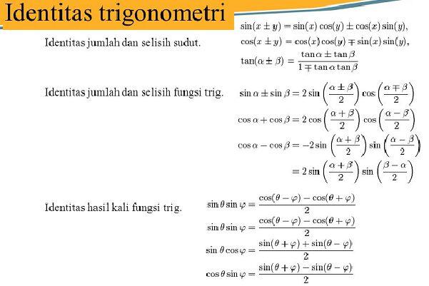 Pengertian Identitas Trigonometri