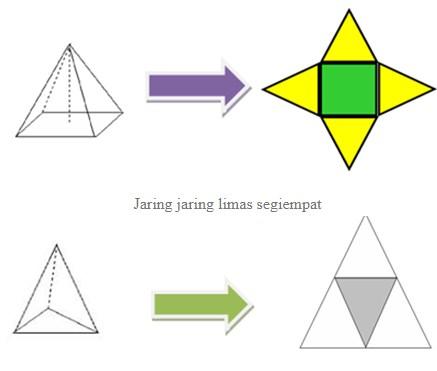 Gambar Jaring-Jaring Limas
