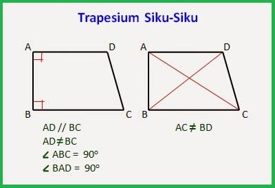 Gambar Trapesium Siku-Siku