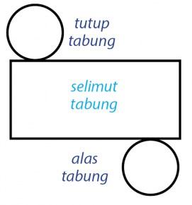 Jaring-jaring Tabung