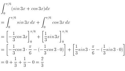Rumus Integral Trigonometri Dan Cara Menentukannya