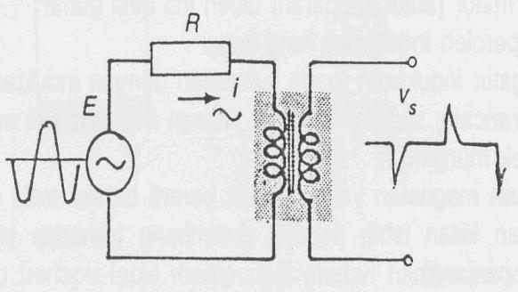Transformator Pulsa