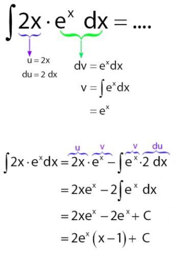 contoh soal integral