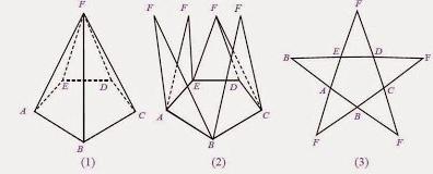 jaring limas segilima