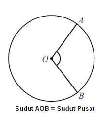 Sudut AOB = Sudut Pusat