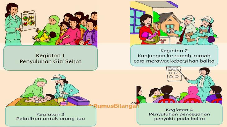 Materi Pembelajaran Halaman 36 Mengenai Kerja Sama Di dalam Posyandu