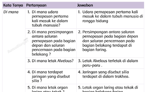 Kunci Jawaban Tema 2 Kelas 5 Halaman 17