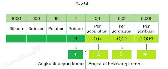 Kunci Jawaban Tema 2 Kelas 6 Halaman 60