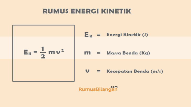 Rumus Kekekalan Energi