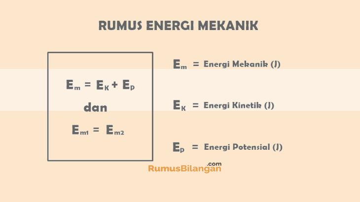 C. Rumus Energi Mekanik