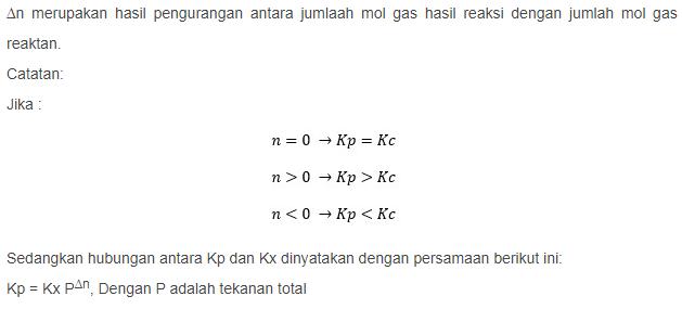 Rumus Tetapan Kestimbangan Kimia