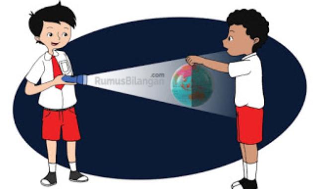 Simulasi acara siang dan malam karena rotasi bumi