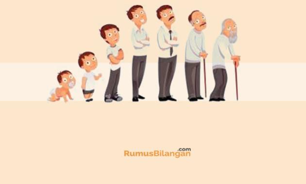 Sistem Pertumbuhan Serta Perkembangan Pada Manusia