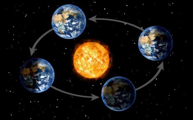 Sistem Rotasi Bumi
