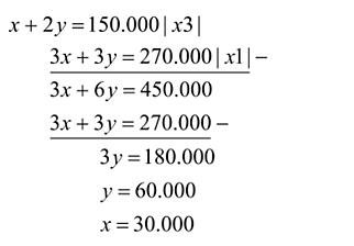 Sistem persamaan linier dua variabel