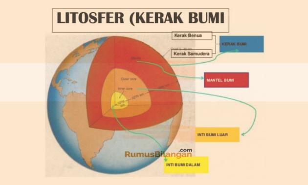 Struktur Dari Litosfer