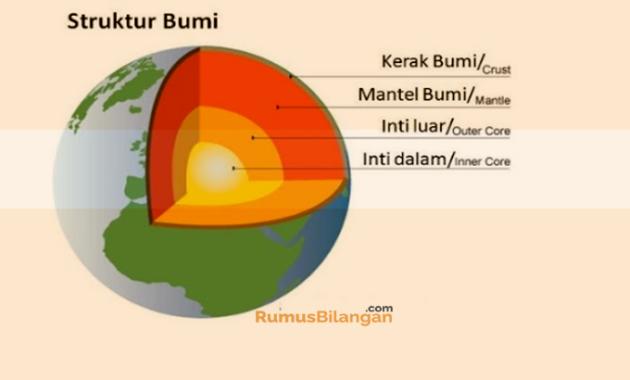Struktur Dari Bumi