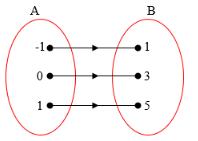 Formula fungsional dari A ke B