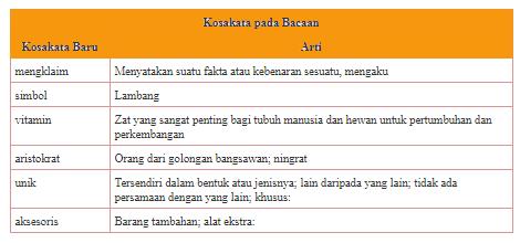 Materi Pembelajaran Halaman 205 Tentang Pelangi