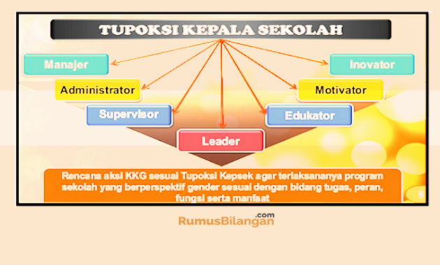 tugas pokok dan fungsi kepala sekolah